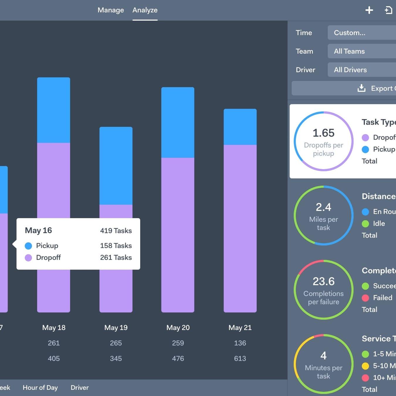 Analyze & Export Data